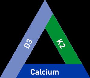 d3-k2-calcium