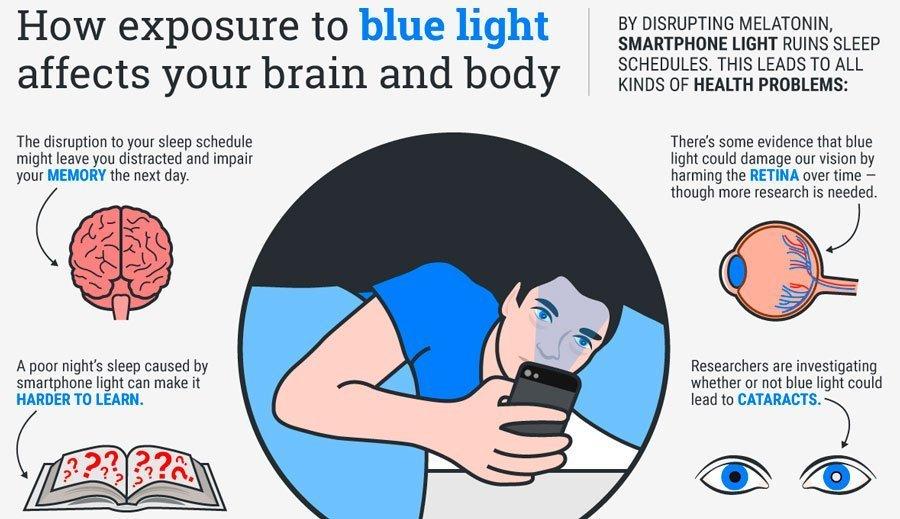 bluelight-melatonin